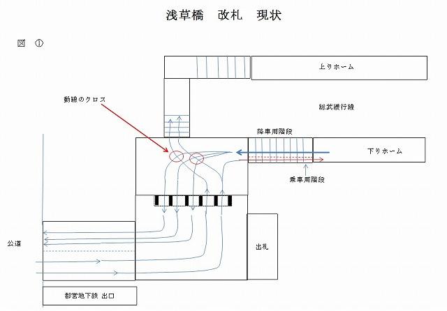 浅草橋駅1