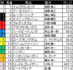 takara_data.jpg