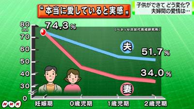 1205_03_graph.jpg