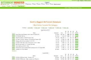 BitTorrentMonster