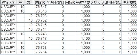 20111010売買明細