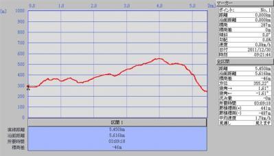 2011-12-30-049.jpg