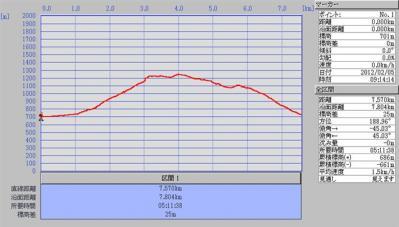 2012-02-05-072.jpg