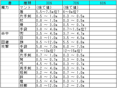 相場(2008/1/8)その2