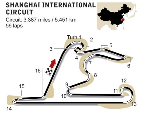 上海インターナショナル・サーキット