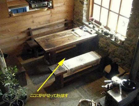 テーブル下の炉